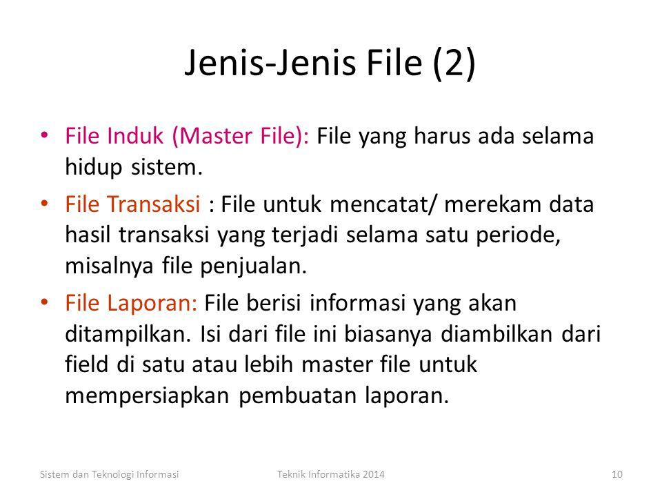 Jenis-Jenis File (1) File Induk File Transaksi File Laporan File Sejarah File Backup Sistem dan Teknologi InformasiTeknik Informatika 20149 JENIS FILE