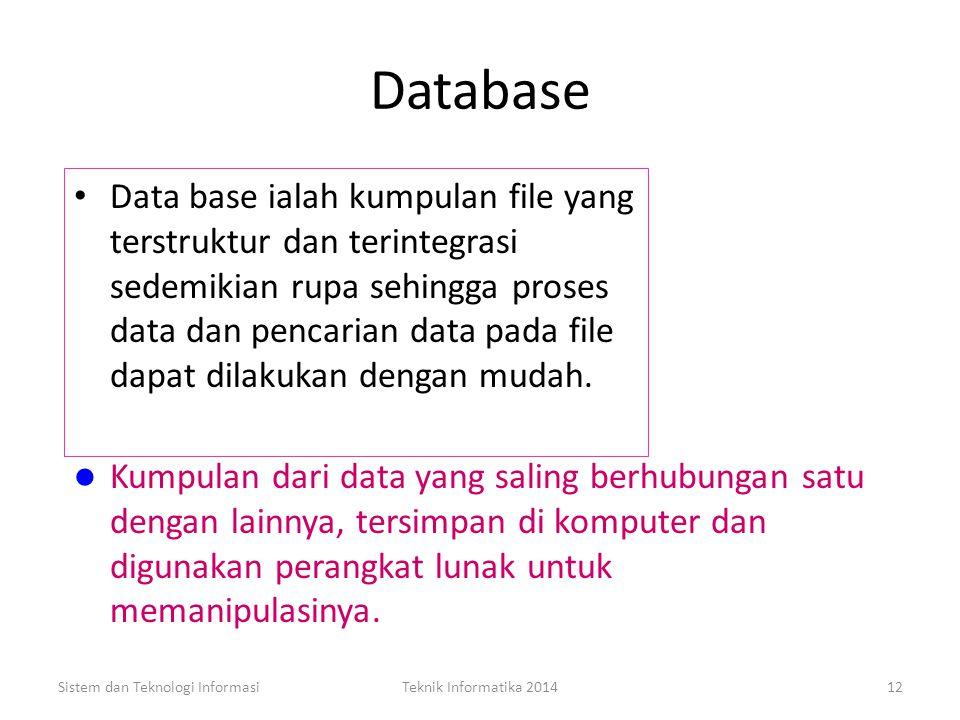 Jenis-Jenis File (3) File Sejarah (History File): File yang berisi data masa lalu yang sudah tidak aktif lagi, tetapi masih disimpan sebagai arsip. Fi