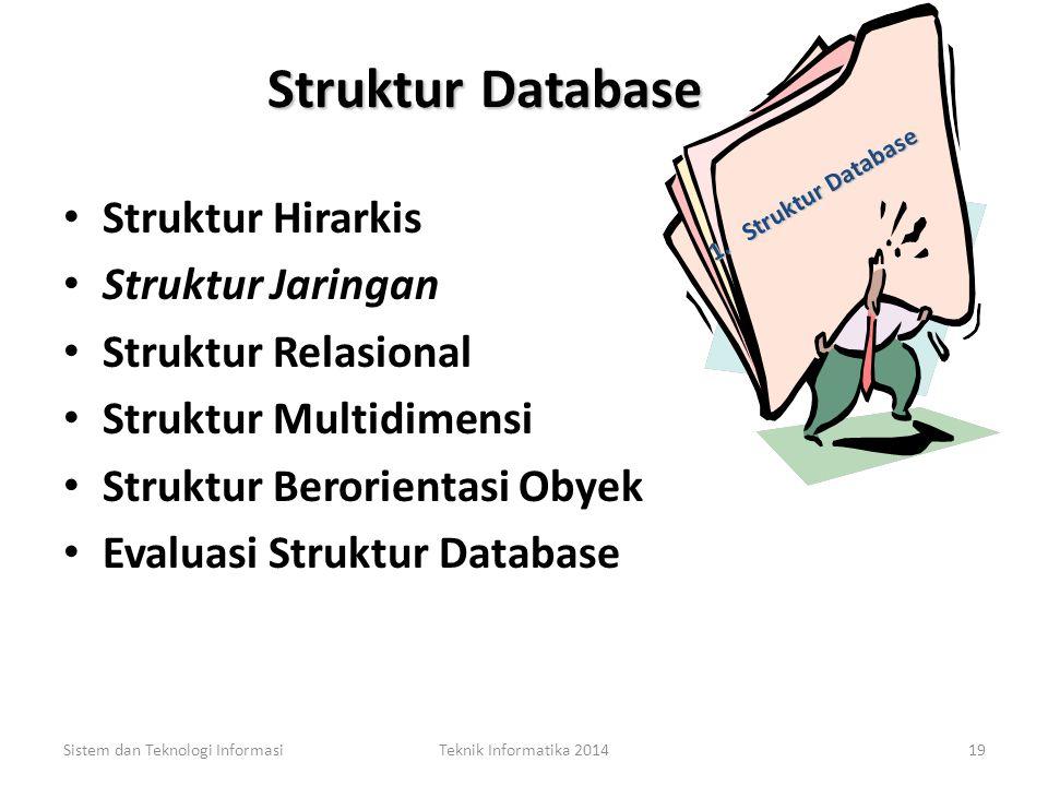JENIS DATA BASE Sistem dan Teknologi InformasiTeknik Informatika 201418 Database Operasional: Database ini menyimpan rincian data yang diperlukan untu