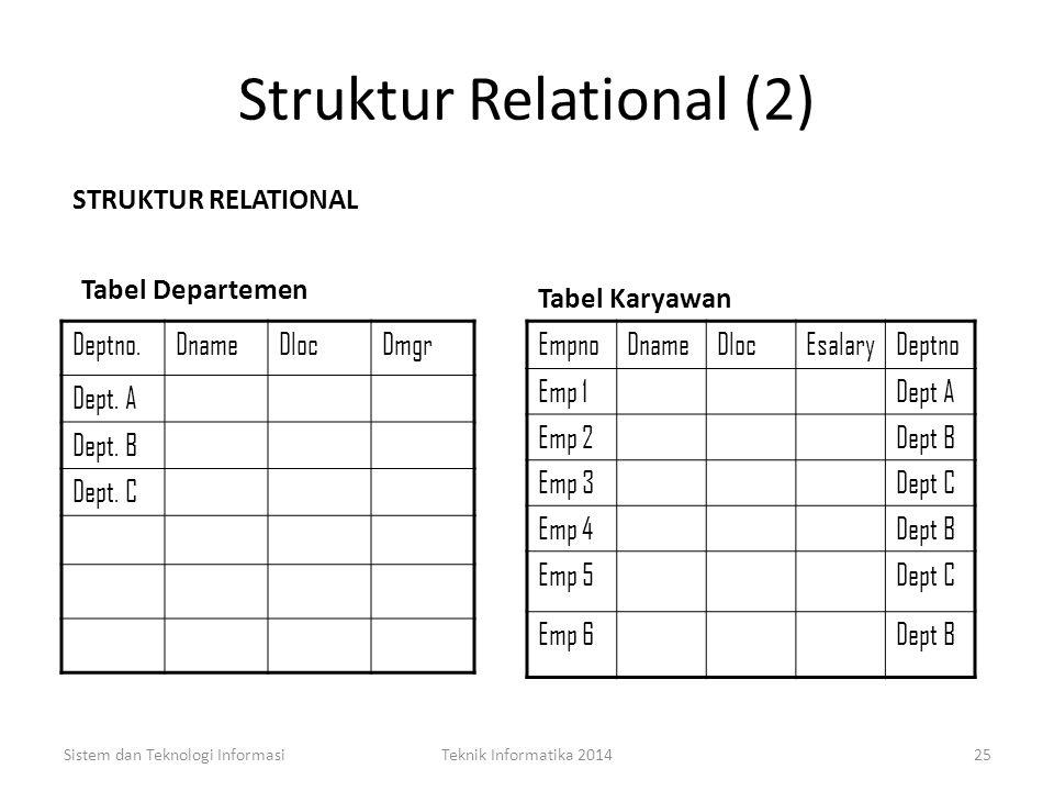 Struktur Relational (1) Model database yang paling baru, yang berusaha mengurangi kelemahan model database hirarkhis dan model database jaringan. Dala