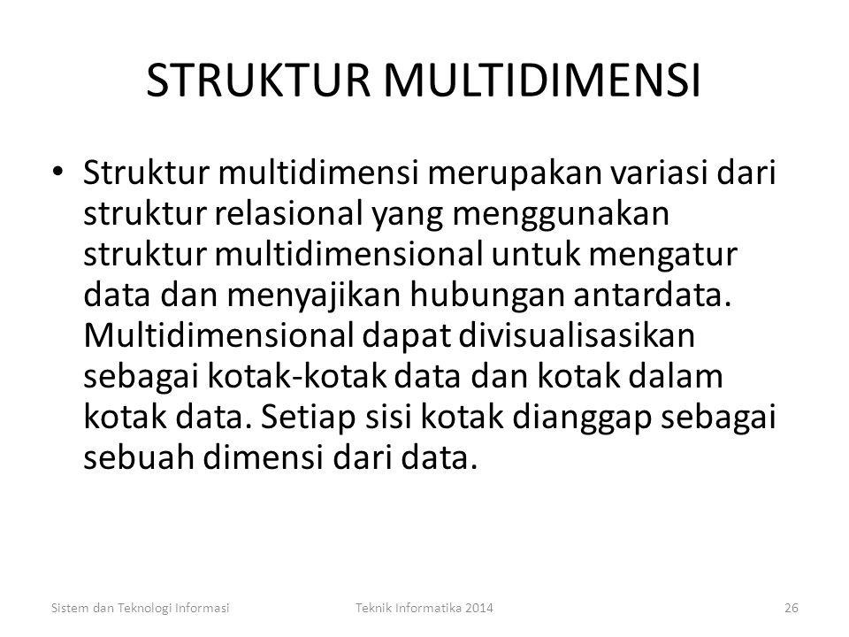 Struktur Relational (2) Deptno.DnameDlocDmgr Dept. A Dept. B Dept. C EmpnoDnameDlocEsalaryDeptno Emp 1Dept A Emp 2Dept B Emp 3Dept C Emp 4Dept B Emp 5