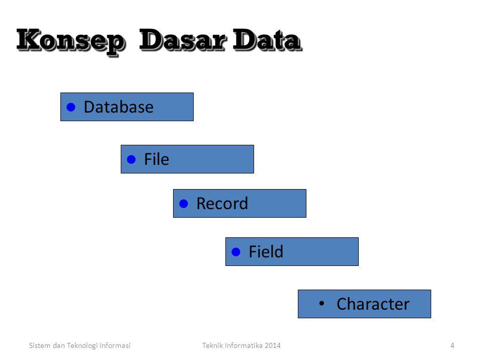 Sistem dan Teknologi InformasiTeknik Informatika 20143 Konsep Dasar Data Konsep Konsep Dasar Data Data secara logis diorganisasi ke dalam jenjang sbb:
