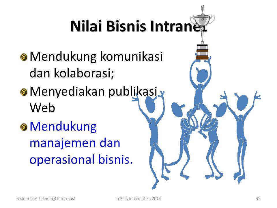 Peran Intranet Intranet adalah jaringan di dalam organisasi yang menggunakan teknologi Internet (seperti server dan browser Web, protokol jaringan TCP
