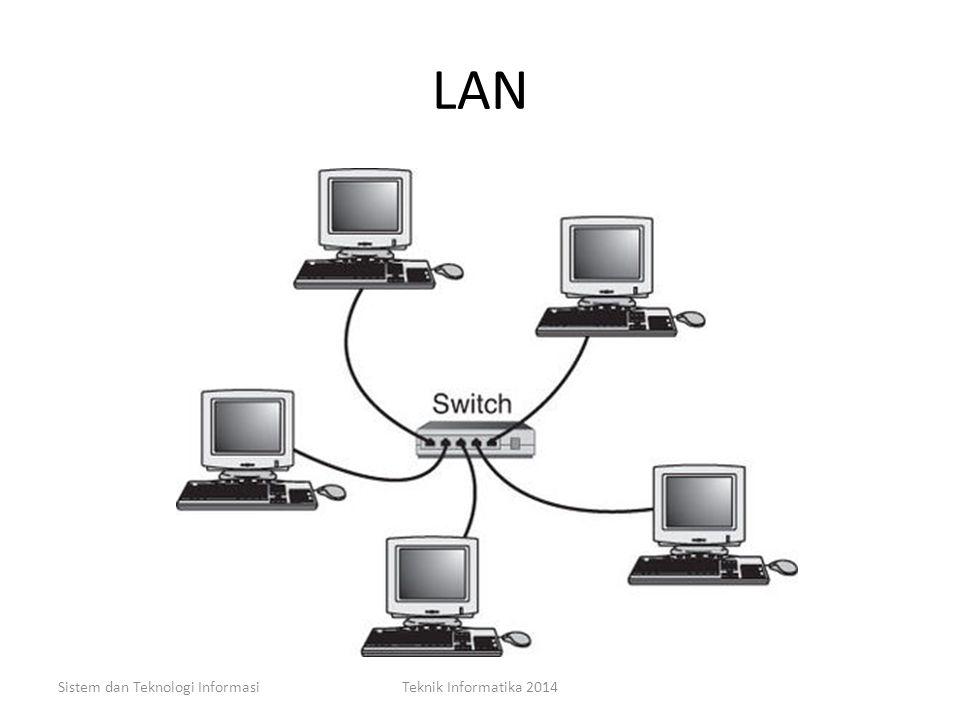 Macam-macam Jaringan (1) JARINGAN LOKAL – Local Area Network (LAN) Suatu network yang terbatas dalam jarak atau area setempat (lokal). – Private Branc