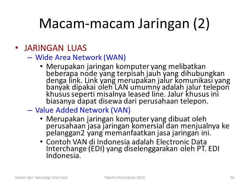 IP PBX Sistem dan Teknologi InformasiTeknik Informatika 2014