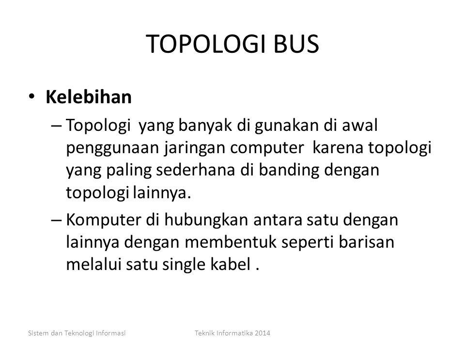 TOPOLOGI JARINGAN (1) Topologi adalah istilah yang digunakan dalam jaringan komputer untuk menguraikan cara bagaimana suatu komputer terhubung ke komp