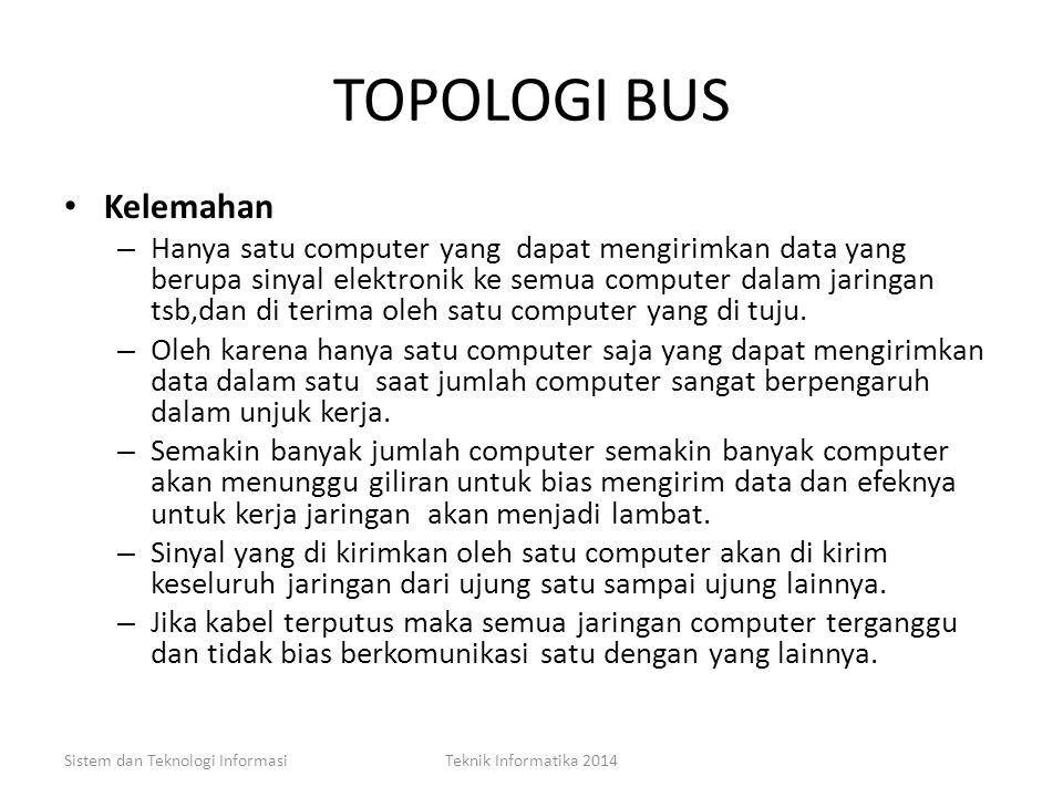 TOPOLOGI BUS Kelebihan – Topologi yang banyak di gunakan di awal penggunaan jaringan computer karena topologi yang paling sederhana di banding dengan