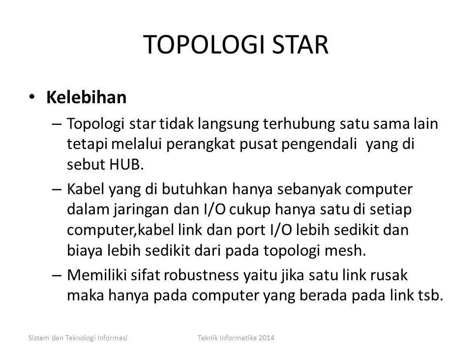 TOPOLOGI MESH Sistem dan Teknologi InformasiTeknik Informatika 2014