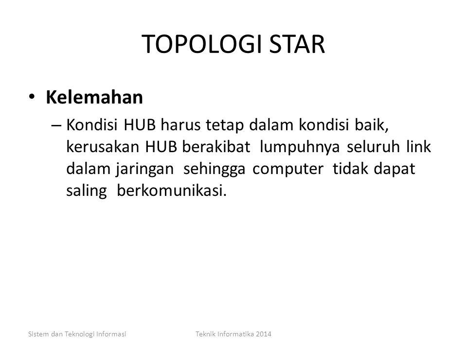 TOPOLOGI STAR Kelebihan – Topologi star tidak langsung terhubung satu sama lain tetapi melalui perangkat pusat pengendali yang di sebut HUB. – Kabel y