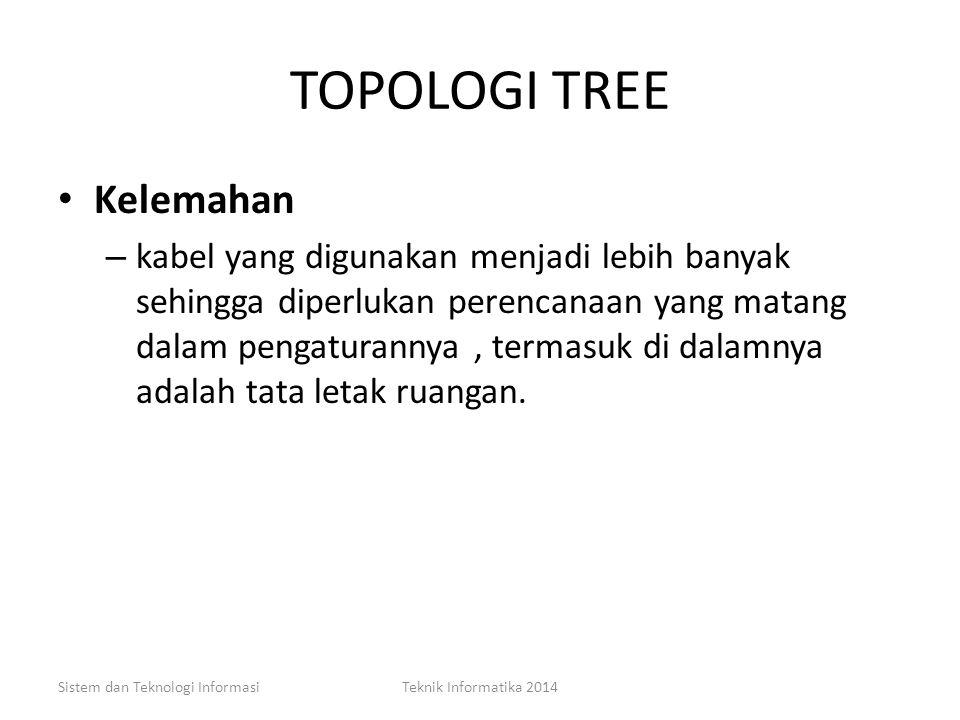 TOPOLOGI TREE Kelebihan – Seperti topologi star perangkat terhubung pada pusat pengendali /HUB. – Tetapi HUB dibagi menjadi dua,central HUB,dan second