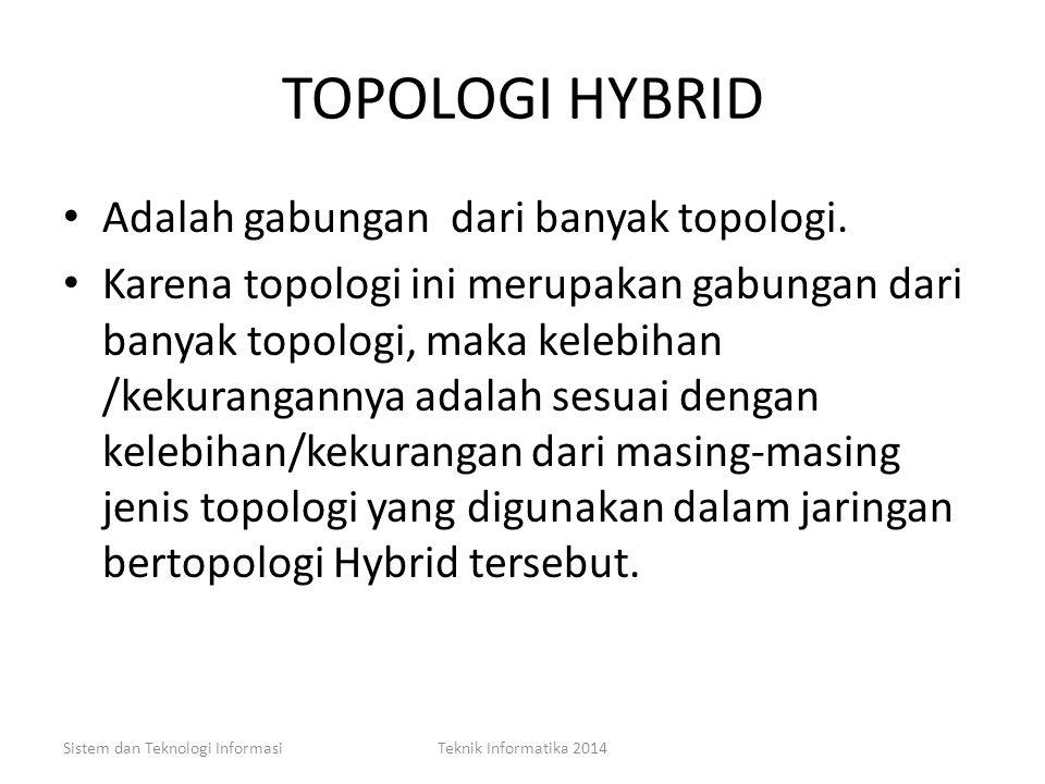 TOPOLOGI TREE Sistem dan Teknologi InformasiTeknik Informatika 2014