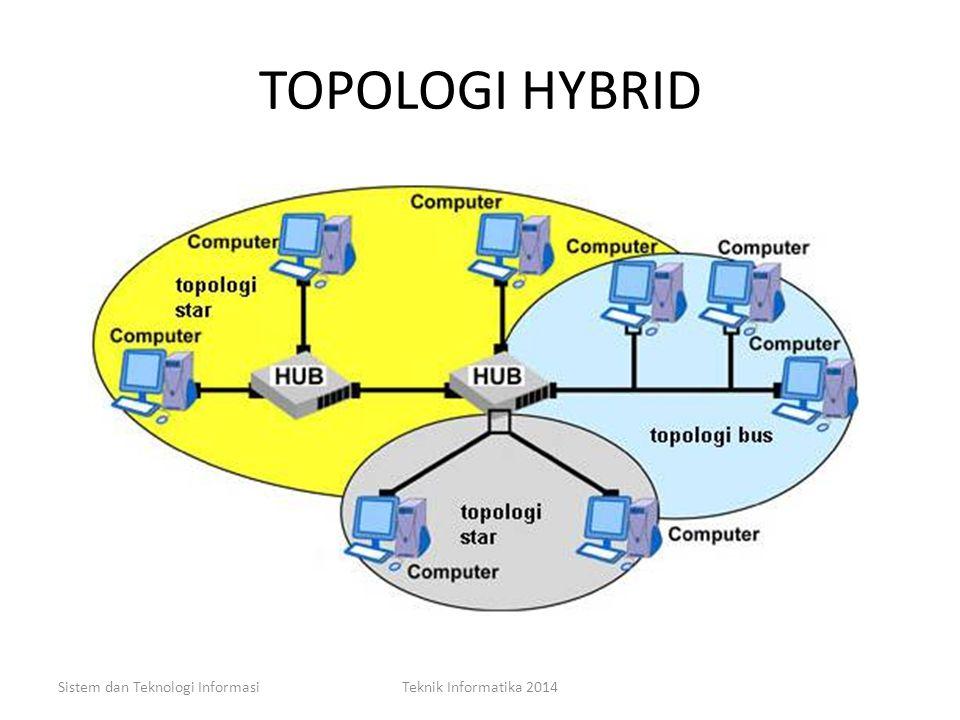 TOPOLOGI HYBRID Adalah gabungan dari banyak topologi. Karena topologi ini merupakan gabungan dari banyak topologi, maka kelebihan /kekurangannya adala