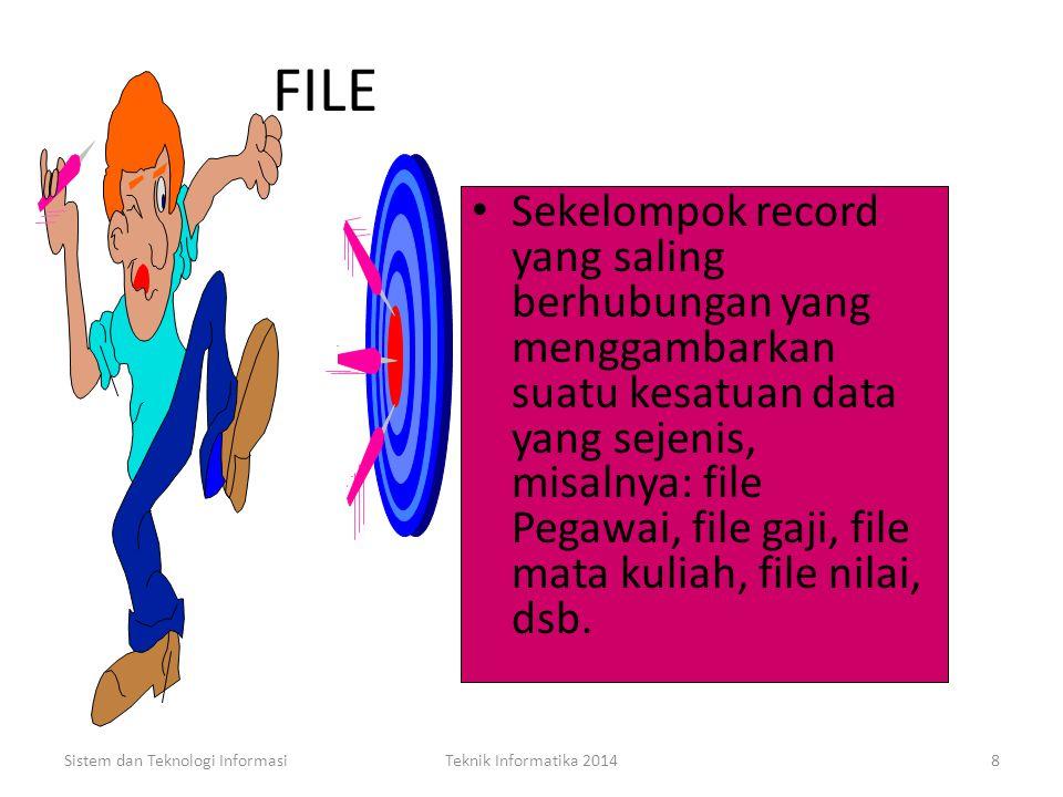 RECORD Field data yang berhubungan dikelompokkan untuk membentuk record. Record merupakan kumpulan dari field yang terkait yang menggambarkan suatu un