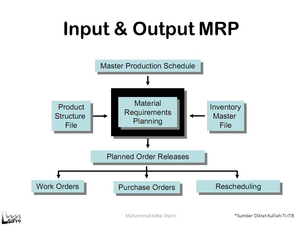 Input & Output MRP Muhammad Adha Ilhami *Sumber Diktat Kulliah TI-ITB