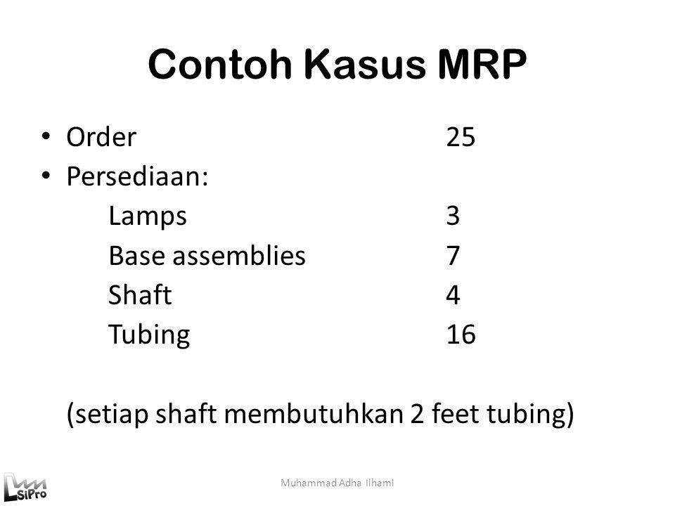 Contoh Kasus MRP Muhammad Adha Ilhami Order 25 Persediaan: Lamps3 Base assemblies7 Shaft4 Tubing16 (setiap shaft membutuhkan 2 feet tubing)