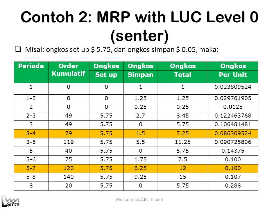 Contoh 2: MRP with LUC Level 0 (senter) Muhammad Adha Ilhami  Misal: ongkos set up $ 5.75, dan ongkos simpan $ 0.05, maka: PeriodeOrder Kumulatif Ong