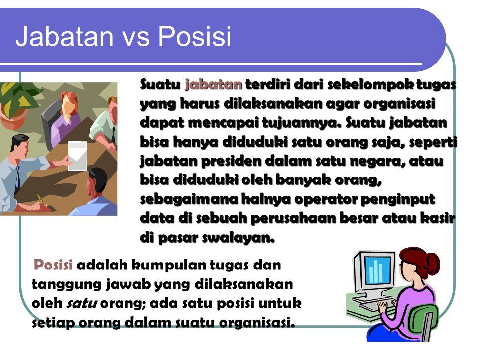 Jabatan vs Posisi Posisi adalah kumpulan tugas dan tanggung jawab yang dilaksanakan oleh satu orang; ada satu posisi untuk setiap orang dalam suatu organisasi.