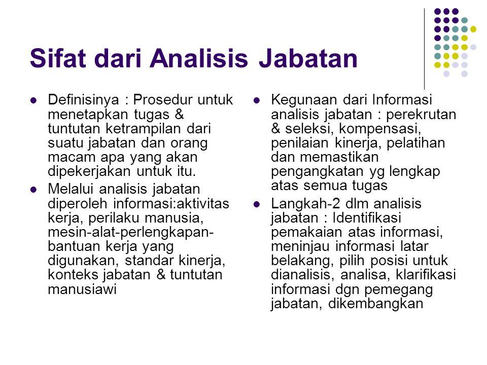 Sifat dari Analisis Jabatan Definisinya : Prosedur untuk menetapkan tugas & tuntutan ketrampilan dari suatu jabatan dan orang macam apa yang akan dipe