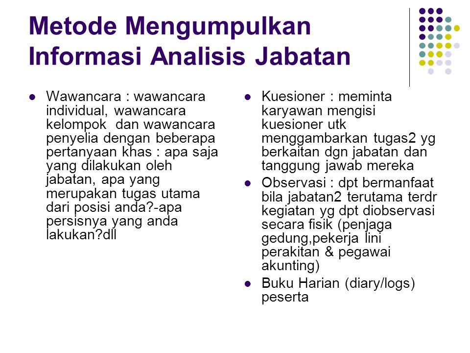 Metode Mengumpulkan Informasi Analisis Jabatan Wawancara : wawancara individual, wawancara kelompok dan wawancara penyelia dengan beberapa pertanyaan