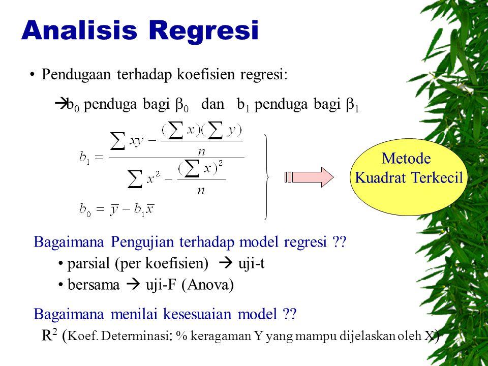 Analisis Regresi Pendugaan terhadap koefisien regresi:  b 0 penduga bagi  0 dan b 1 penduga bagi  1 Bagaimana Pengujian terhadap model regresi ?? p