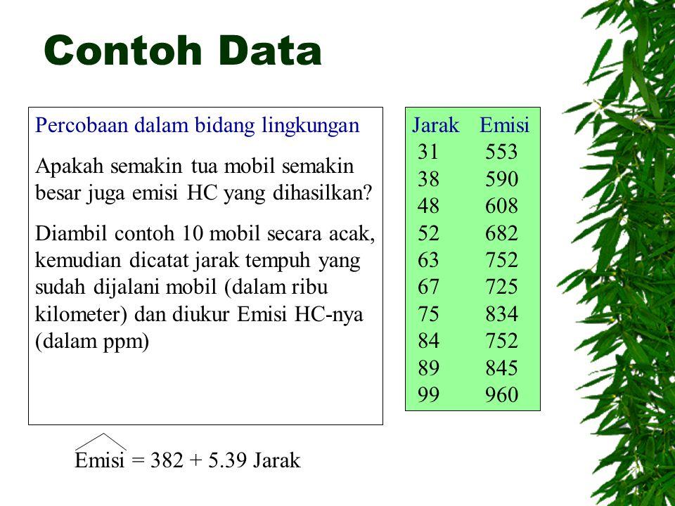 Contoh Data JarakEmisi 31 553 38 590 48 608 52 682 63 752 67 725 75 834 84 752 89 845 99 960 Percobaan dalam bidang lingkungan Apakah semakin tua mobil semakin besar juga emisi HC yang dihasilkan.