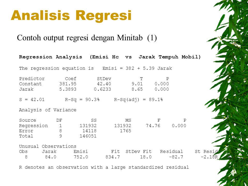 Analisis Regresi Contoh output regresi dengan Minitab (1) Regression Analysis (Emisi Hc vs Jarak Tempuh Mobil) The regression equation is Emisi = 382