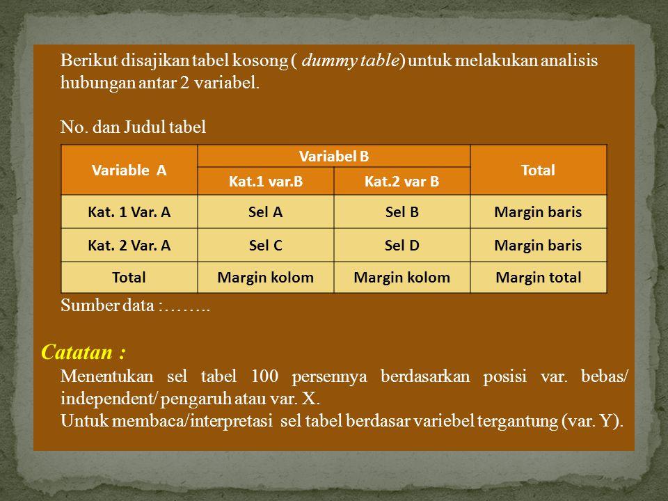 Berikut disajikan tabel kosong ( dummy table) untuk melakukan analisis hubungan antar 2 variabel. No. dan Judul tabel Sumber data :…….. Catatan : Mene