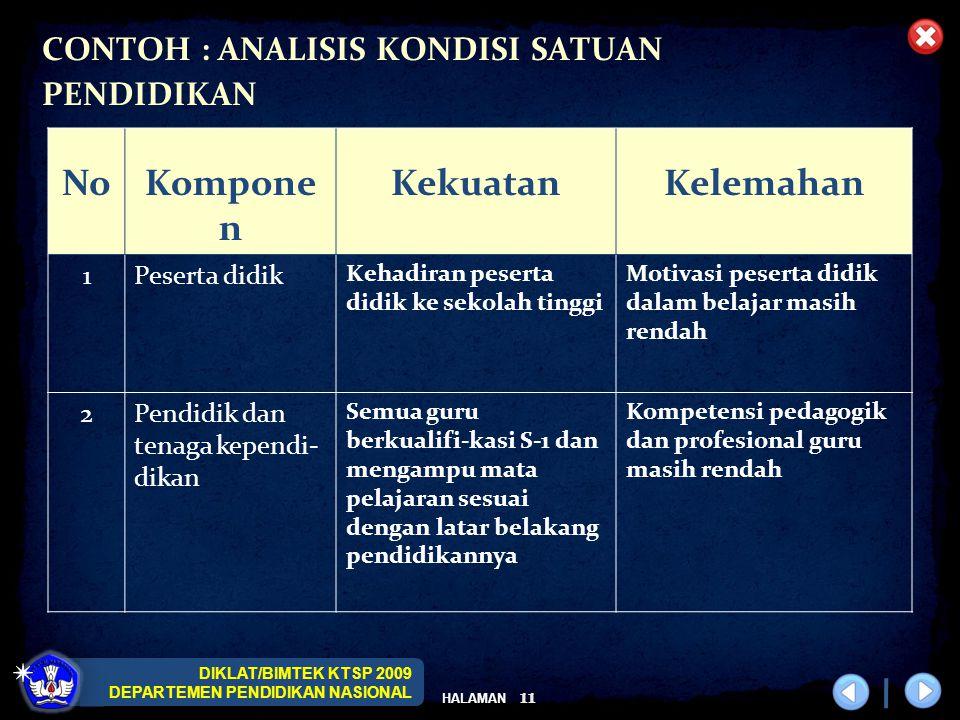 DIKLAT/BIMTEK KTSP 2009 DEPARTEMEN PENDIDIKAN NASIONAL HALAMAN 11 CONTOH : ANALISIS KONDISI SATUAN PENDIDIKAN NoKompone n KekuatanKelemahan 1Peserta d