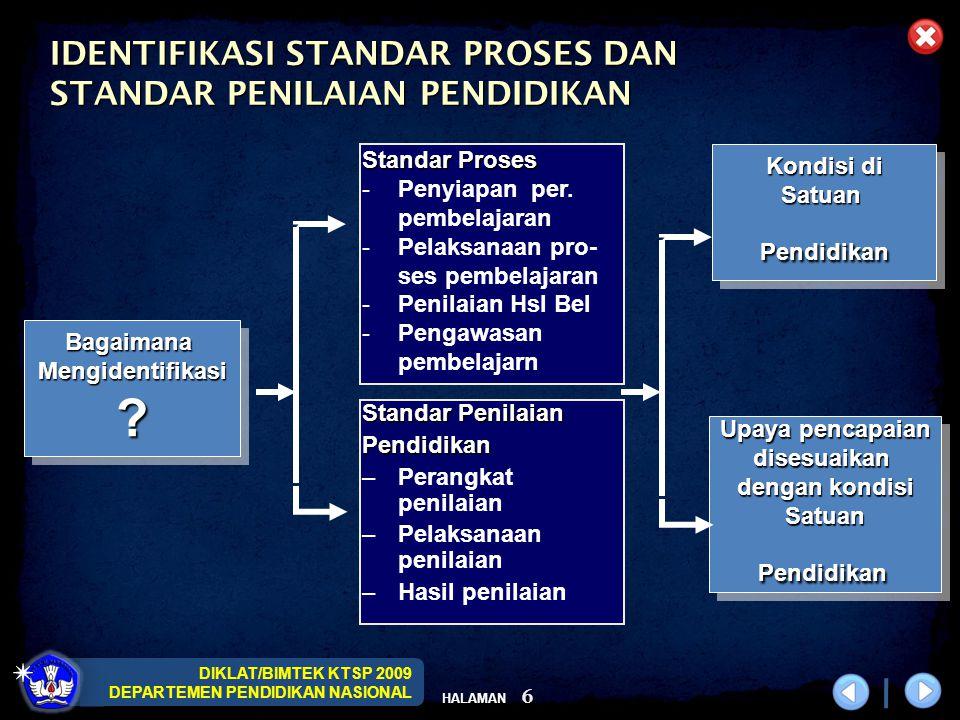 DIKLAT/BIMTEK KTSP 2009 DEPARTEMEN PENDIDIKAN NASIONAL HALAMAN 6 IDENTIFIKASI STANDAR PROSES DAN STANDAR PENILAIAN PENDIDIKAN Standar Penilaian Pendidikan –Perangkat penilaian –Pelaksanaan penilaian –Hasil penilaian Standar Proses -Penyiapan per.
