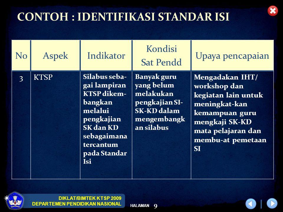 DIKLAT/BIMTEK KTSP 2009 DEPARTEMEN PENDIDIKAN NASIONAL HALAMAN 9 CONTOH : IDENTIFIKASI STANDAR ISI NoAspekIndikator Kondisi Sat Pendd Upaya pencapaian