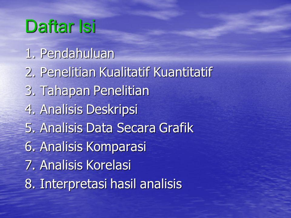 Daftar Isi 1. Pendahuluan 2. Penelitian Kualitatif Kuantitatif 3. Tahapan Penelitian 4. Analisis Deskripsi 5. Analisis Data Secara Grafik 6. Analisis