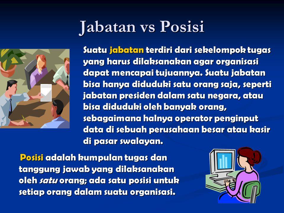 Jabatan vs Posisi Posisi adalah kumpulan tugas dan tanggung jawab yang dilaksanakan oleh satu orang; ada satu posisi untuk setiap orang dalam suatu or