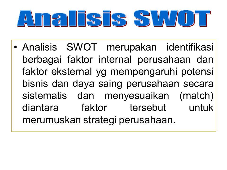 Analisis SWOT merupakan identifikasi berbagai faktor internal perusahaan dan faktor eksternal yg mempengaruhi potensi bisnis dan daya saing perusahaan