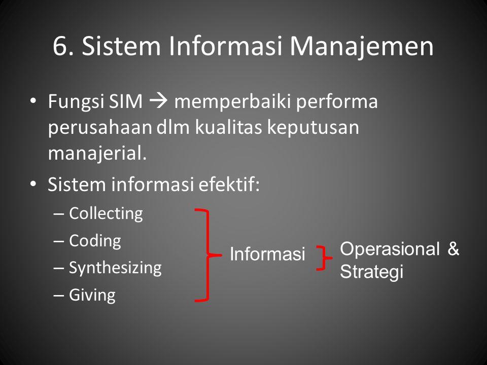 6. Sistem Informasi Manajemen Fungsi SIM  memperbaiki performa perusahaan dlm kualitas keputusan manajerial. Sistem informasi efektif: – Collecting –