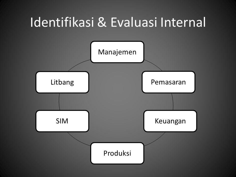 Identifikasi & Evaluasi Internal ManajemenPemasaranKeuanganProduksiSIMLitbang