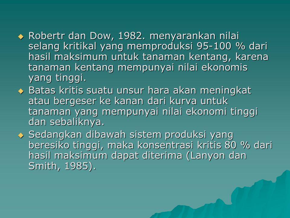  Robertr dan Dow, 1982. menyarankan nilai selang kritikal yang memproduksi 95-100 % dari hasil maksimum untuk tanaman kentang, karena tanaman kentang