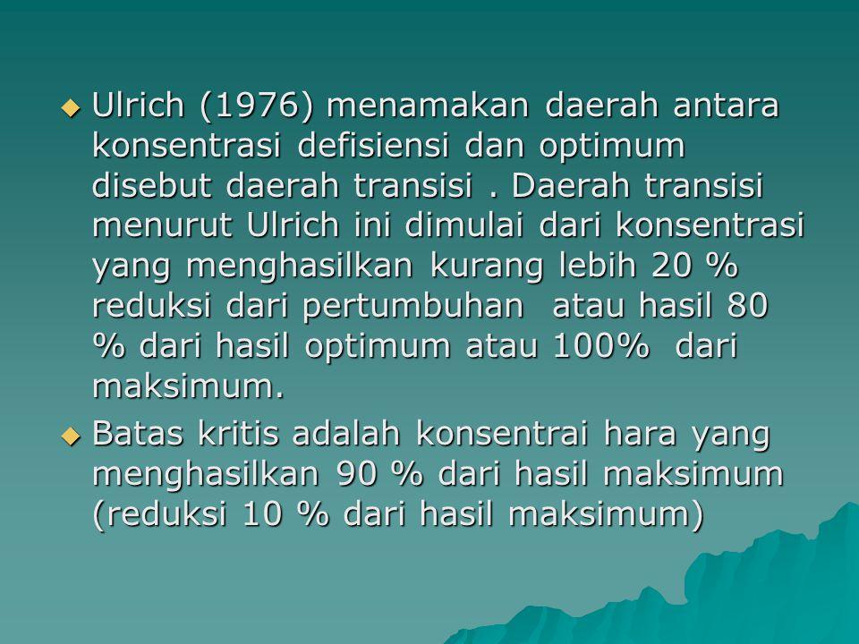  Ulrich (1976) menamakan daerah antara konsentrasi defisiensi dan optimum disebut daerah transisi. Daerah transisi menurut Ulrich ini dimulai dari ko