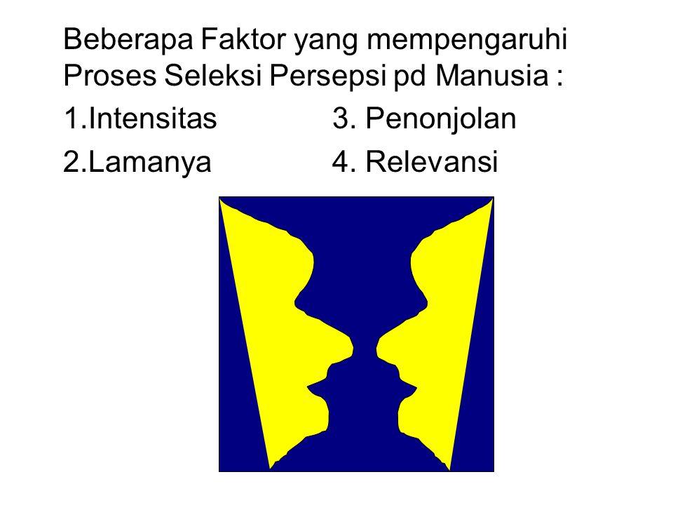Beberapa Faktor yang mempengaruhi Proses Seleksi Persepsi pd Manusia : 1.Intensitas3.