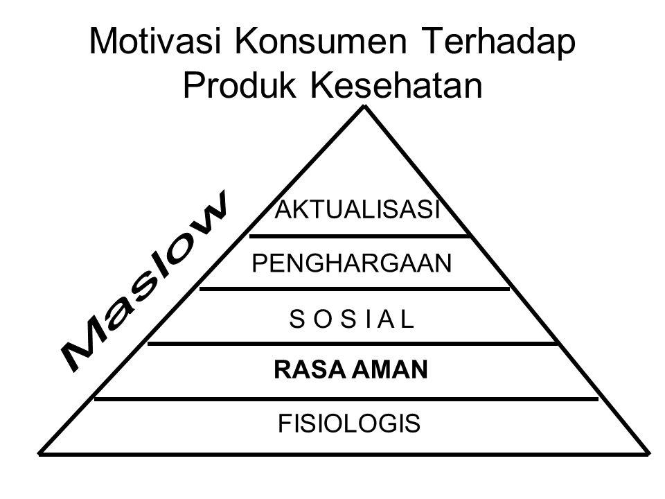 Motivasi Konsumen Terhadap Produk Kesehatan FISIOLOGIS RASA AMAN S O S I A L PENGHARGAAN AKTUALISASI