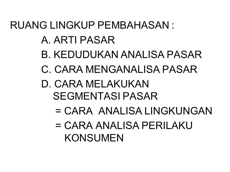RUANG LINGKUP PEMBAHASAN : A.ARTI PASAR B. KEDUDUKAN ANALISA PASAR C.