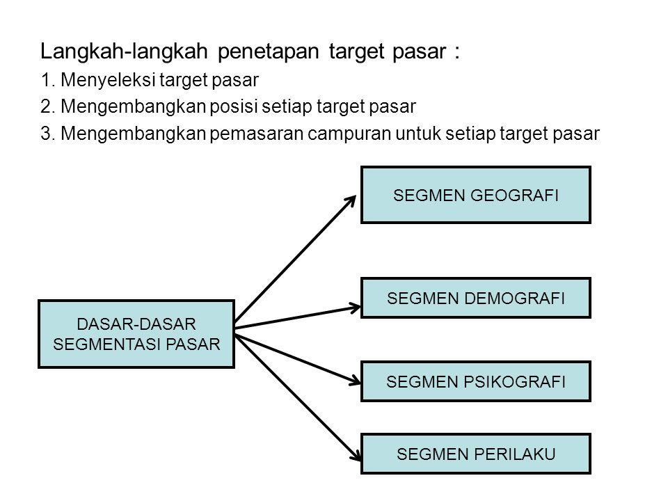 Langkah-langkah penetapan target pasar : 1.Menyeleksi target pasar 2.