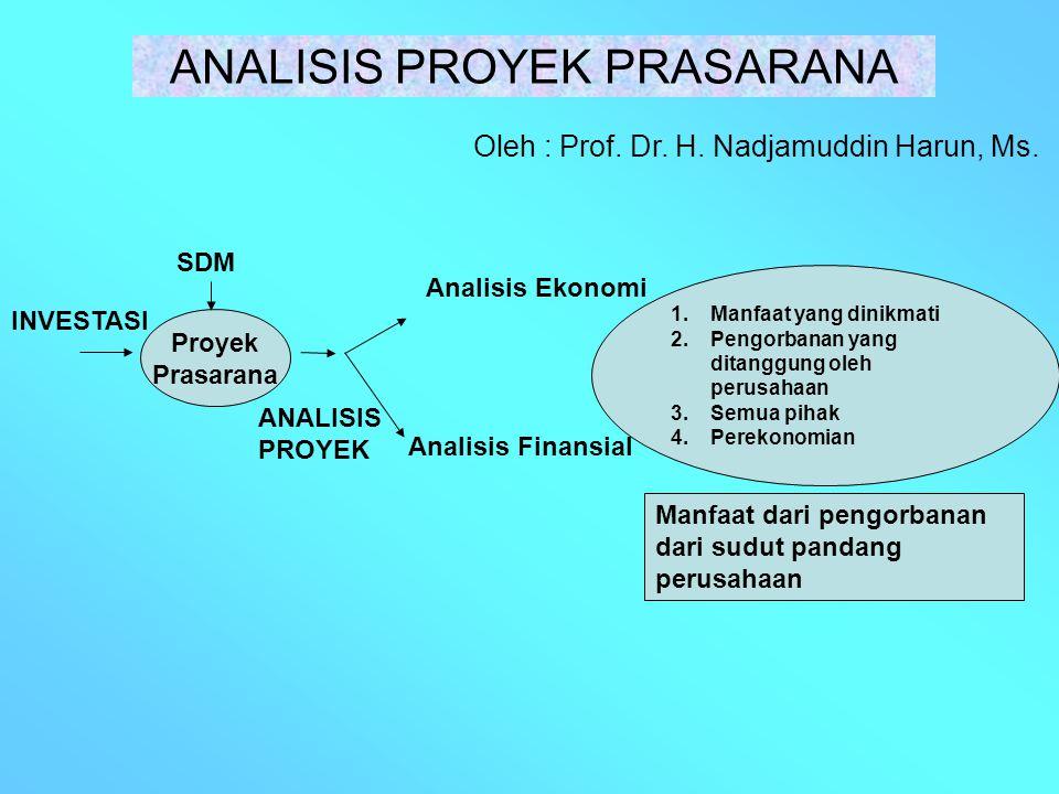 ANALISIS PROYEK PRASARANA Proyek Prasarana Analisis Ekonomi Analisis Finansial 1.Manfaat yang dinikmati 2.Pengorbanan yang ditanggung oleh perusahaan