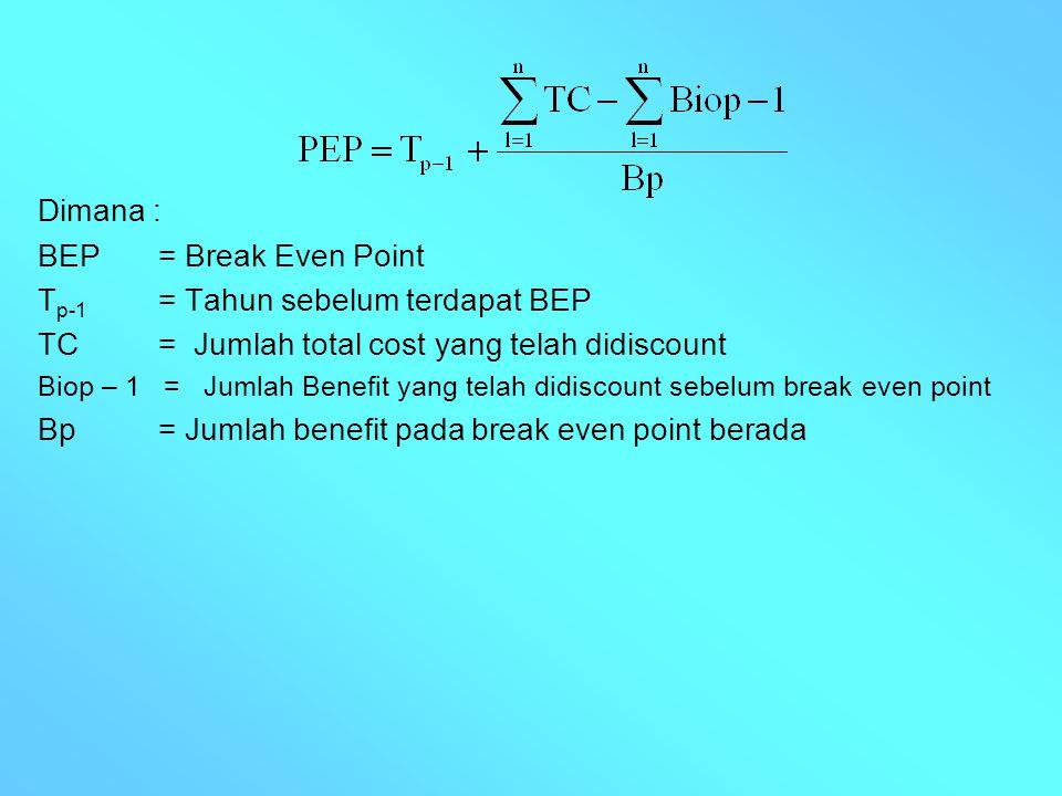 Dimana : BEP= Break Even Point T p-1 = Tahun sebelum terdapat BEP TC= Jumlah total cost yang telah didiscount Biop – 1 = Jumlah Benefit yang telah did