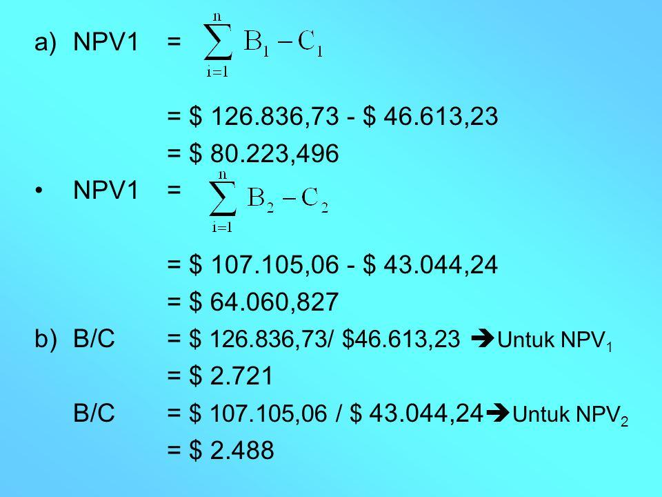 a)NPV1 = = $ 126.836,73 - $ 46.613,23 = $ 80.223,496 NPV1 = = $ 107.105,06 - $ 43.044,24 = $ 64.060,827 b)B/C= $ 126.836,73/ $46.613,23  Untuk NPV 1