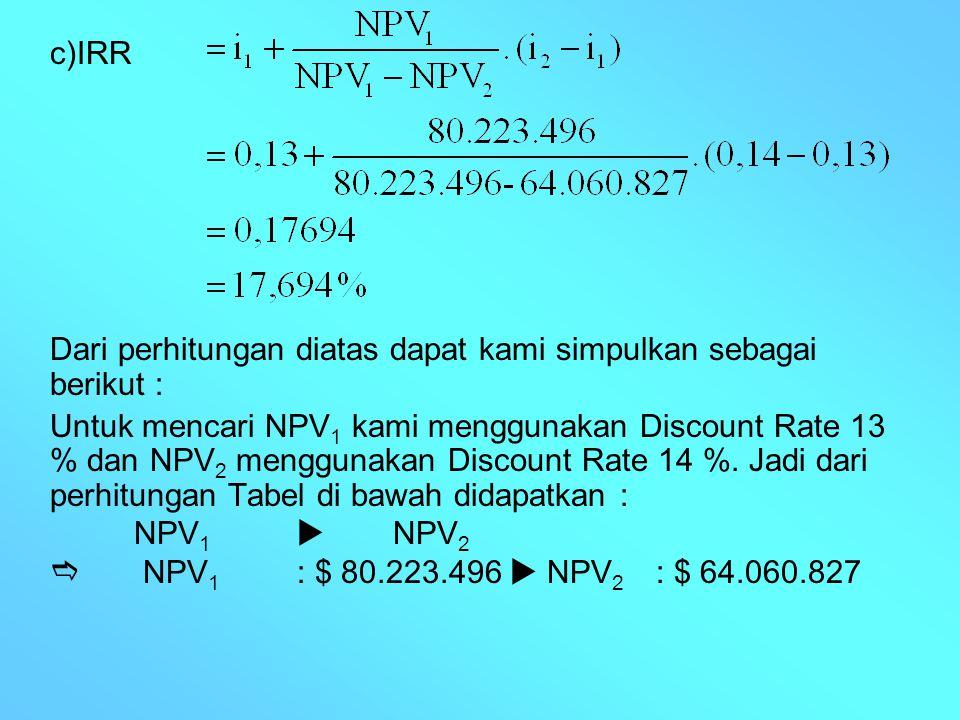 c)IRR Dari perhitungan diatas dapat kami simpulkan sebagai berikut : Untuk mencari NPV 1 kami menggunakan Discount Rate 13 % dan NPV 2 menggunakan Dis