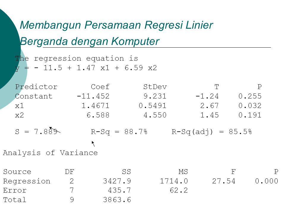 Membangun Persamaan Regresi Linier Berganda dengan Komputer The regression equation is y = - 11.5 + 1.47 x1 + 6.59 x2 Predictor Coef StDev T P Constan
