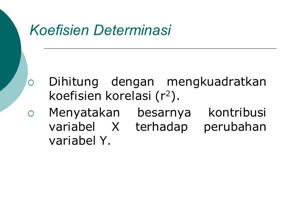 Koefisien Determinasi  Dihitung dengan mengkuadratkan koefisien korelasi (r 2 ).  Menyatakan besarnya kontribusi variabel X terhadap perubahan varia
