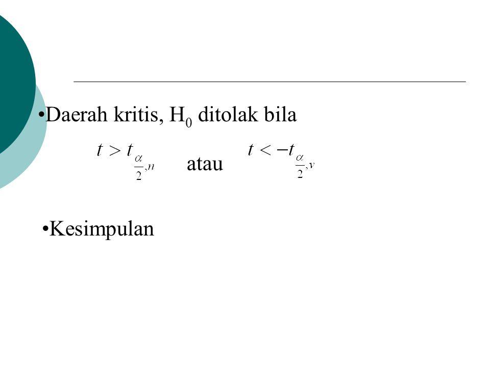 Membangun Persamaan Regresi Linier Berganda dengan Komputer The regression equation is y = - 11.5 + 1.47 x1 + 6.59 x2 Predictor Coef StDev T P Constant -11.452 9.231 -1.24 0.255 x1 1.4671 0.5491 2.67 0.032 x2 6.588 4.550 1.45 0.191 S = 7.889 R-Sq = 88.7% R-Sq(adj) = 85.5% Analysis of Variance Source DF SS MS F P Regression 2 3427.9 1714.0 27.54 0.000 Error 7 435.7 62.2 Total 9 3863.6