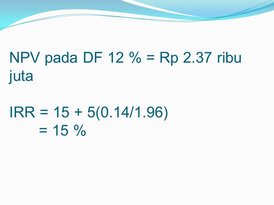 NPV pada DF 12 % = Rp 2.37 ribu juta IRR = 15 + 5(0.14/1.96) = 15 %