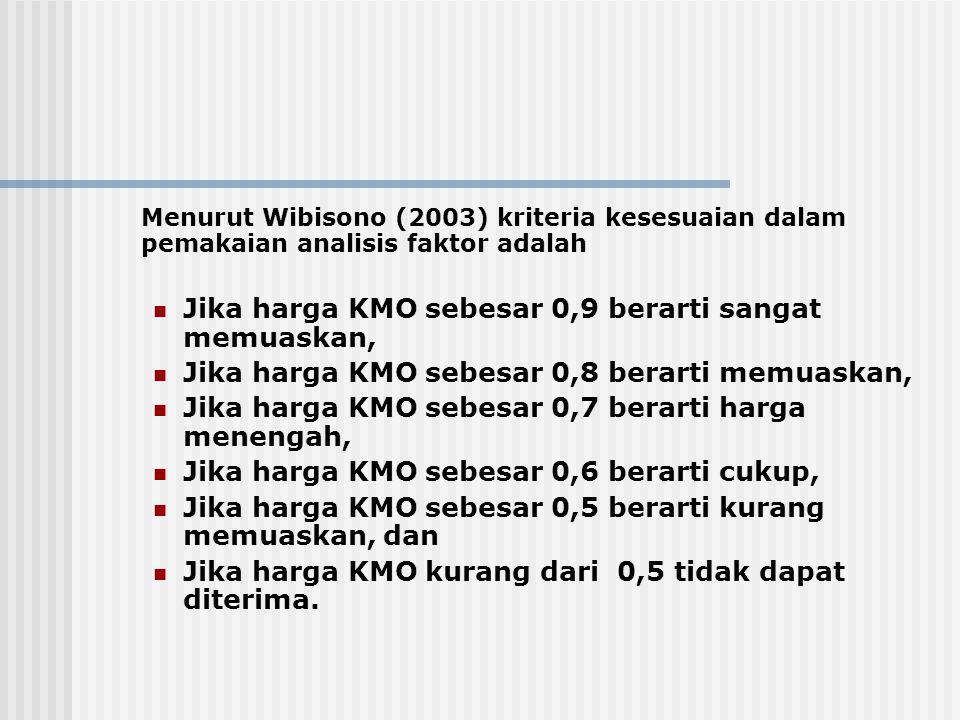 Menurut Wibisono (2003) kriteria kesesuaian dalam pemakaian analisis faktor adalah Jika harga KMO sebesar 0,9 berarti sangat memuaskan, Jika harga KMO